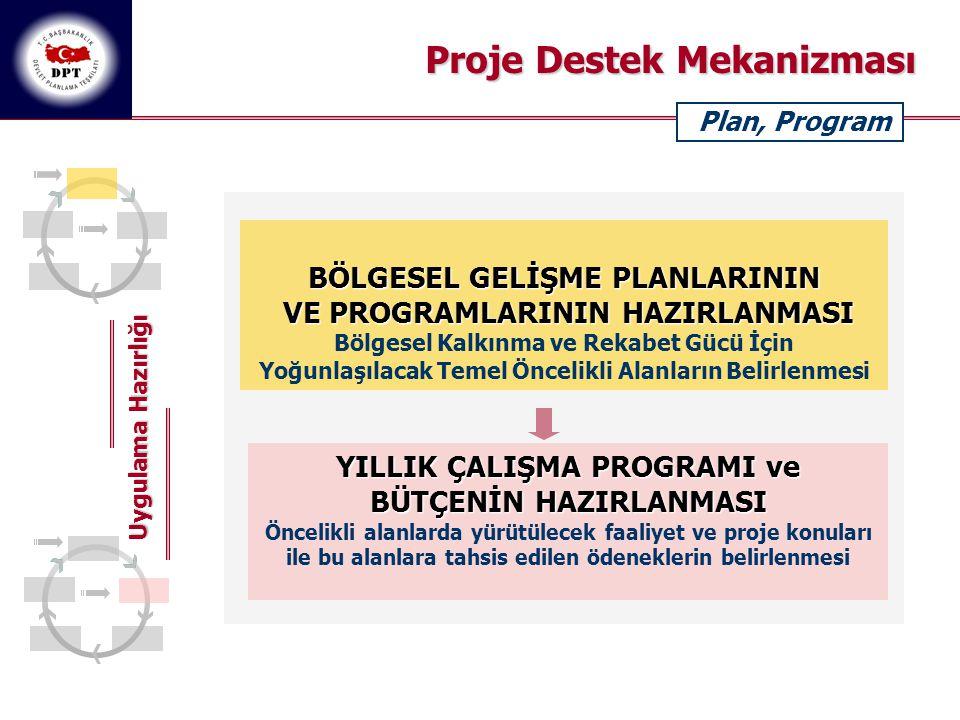 Proje Destek Mekanizması