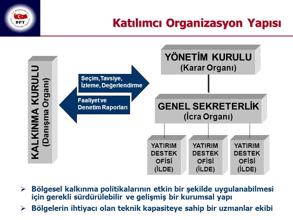 Katılımcı Organizasyon Yapısı
