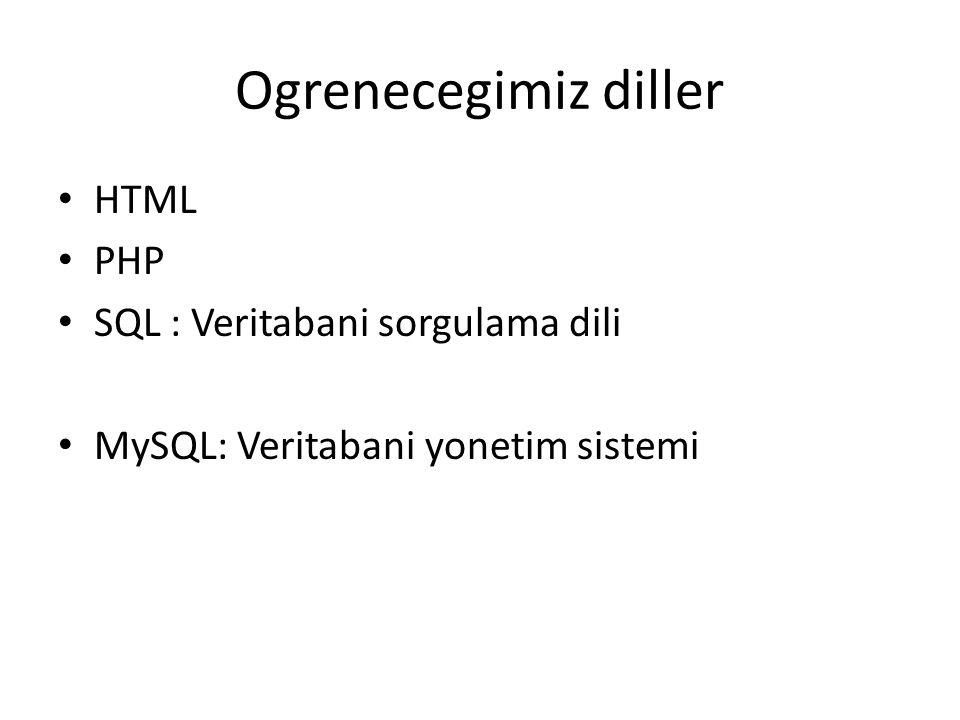 Ogrenecegimiz diller HTML PHP SQL : Veritabani sorgulama dili