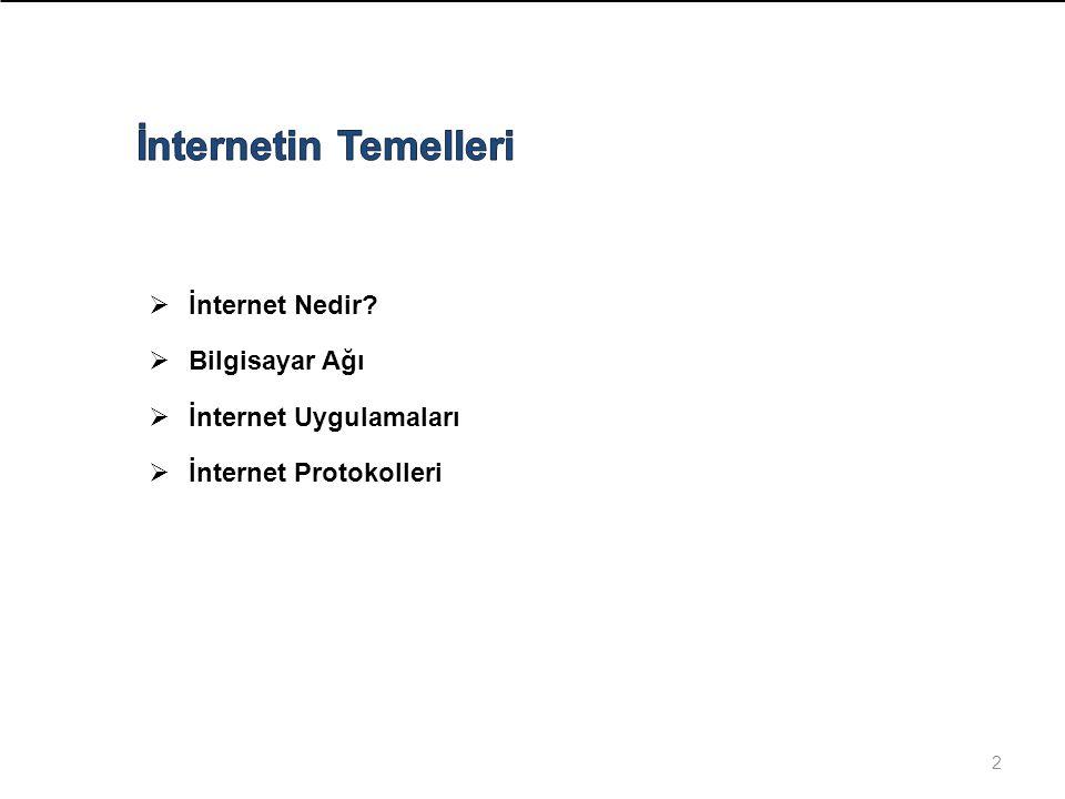 İnternetin Temelleri İnternet Nedir Bilgisayar Ağı