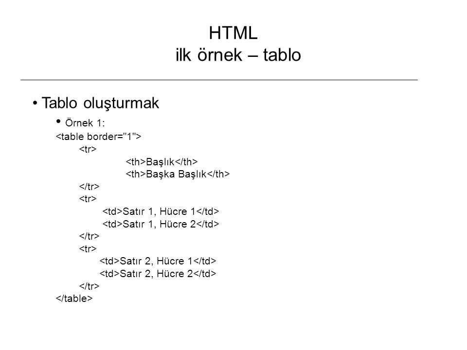 HTML ilk örnek – tablo Tablo oluşturmak Örnek 1: