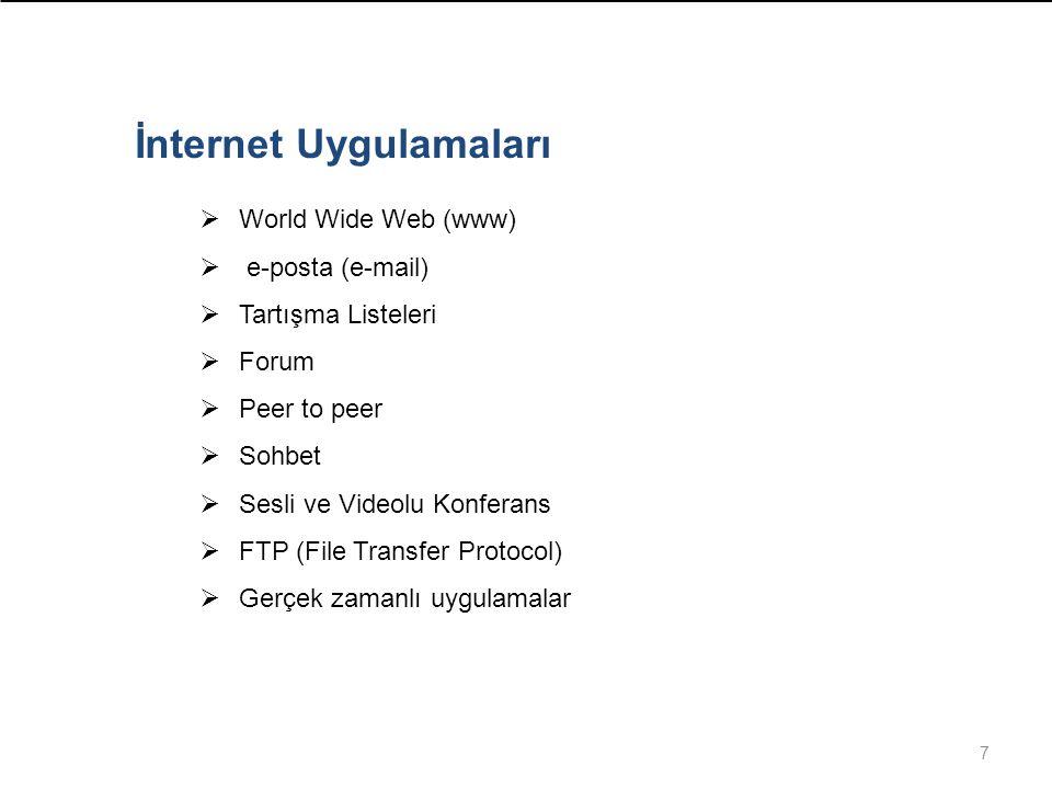 İnternet Uygulamaları