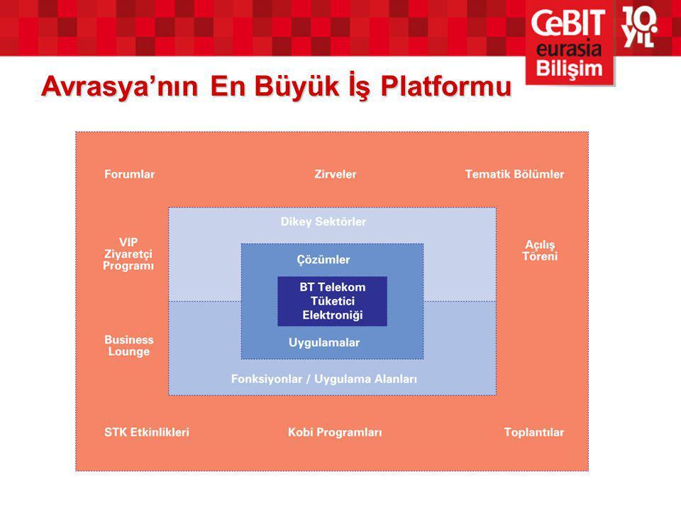 Avrasya'nın En Büyük İş Platformu