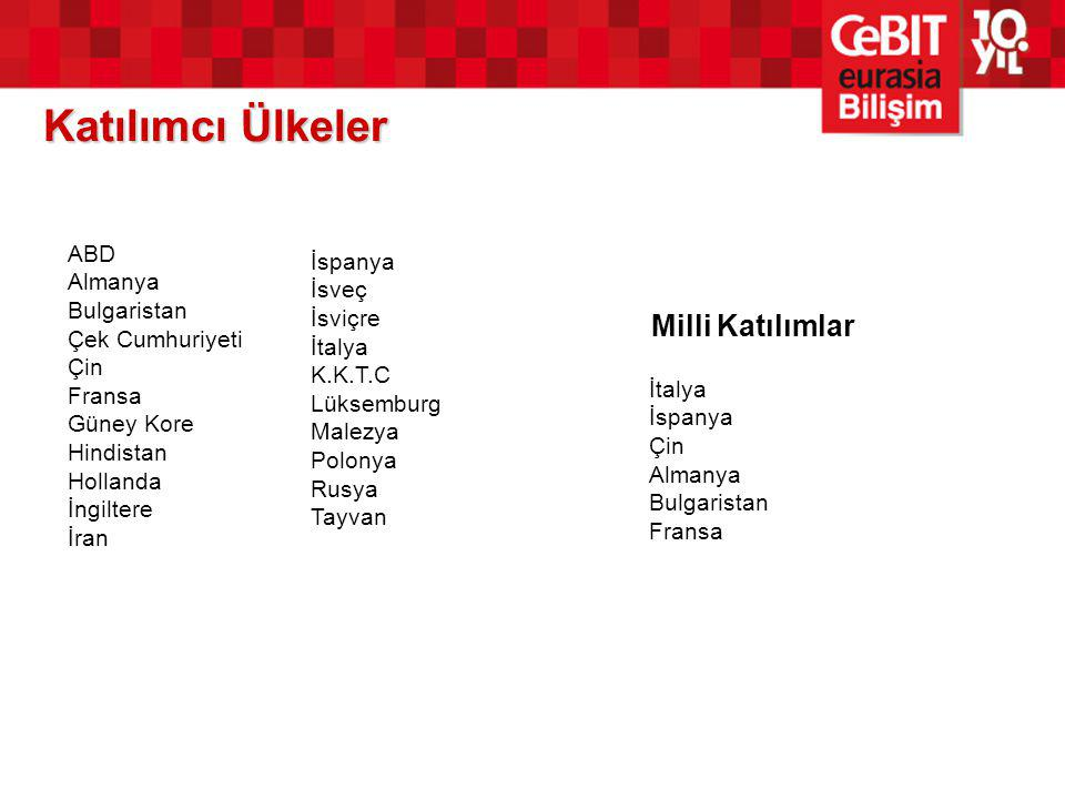 Katılımcı Ülkeler Milli Katılımlar ABD Almanya Bulgaristan