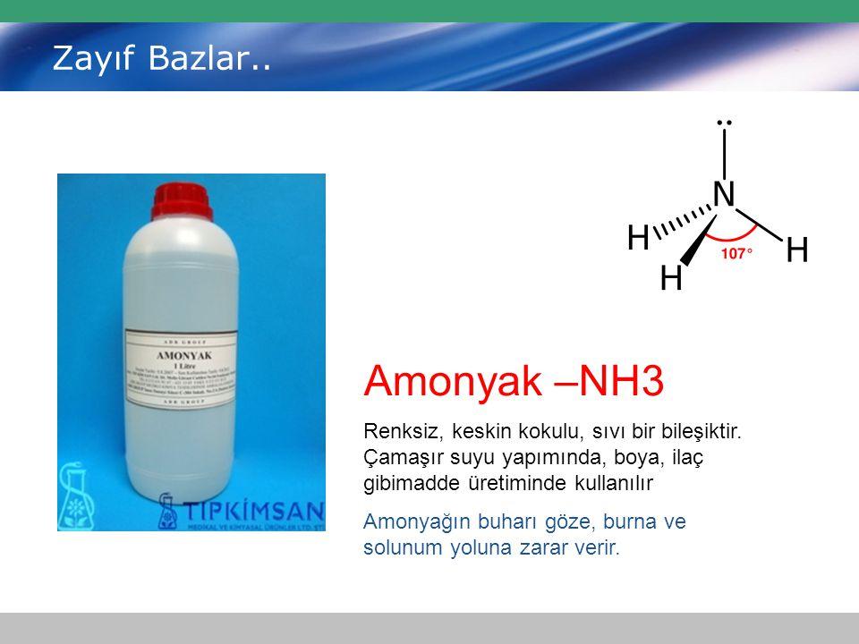 Amonyak –NH3 Zayıf Bazlar..