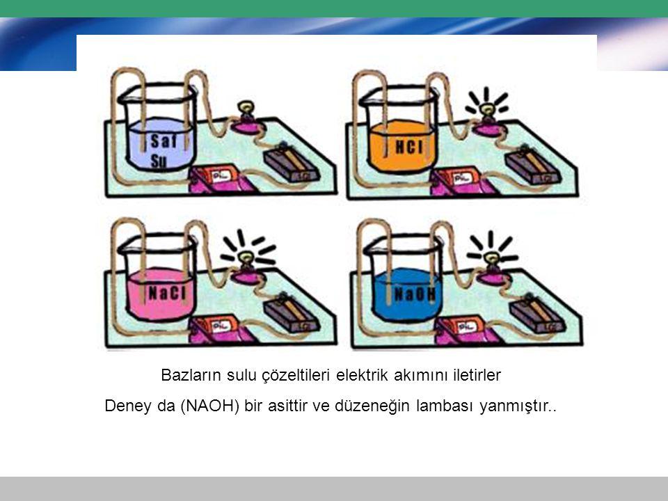 Bazların sulu çözeltileri elektrik akımını iletirler