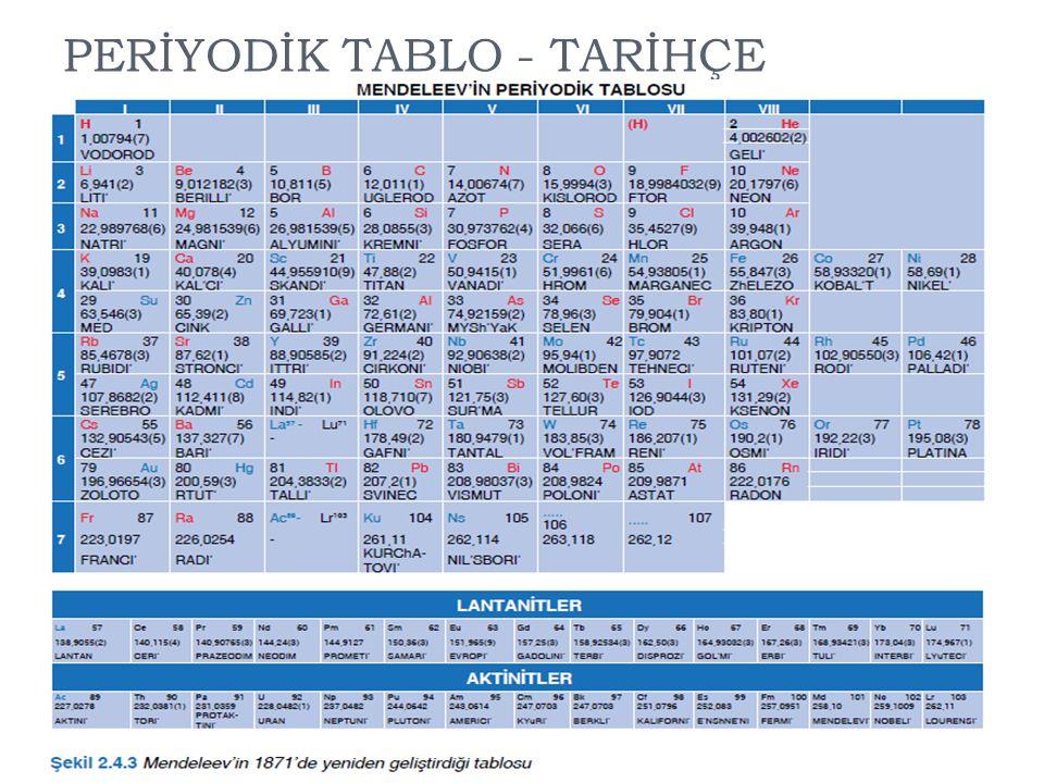 PERİYODİK TABLO - TARİHÇE