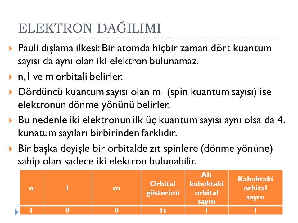 ELEKTRON DAĞILIMI Pauli dışlama ilkesi: Bir atomda hiçbir zaman dört kuantum sayısı da aynı olan iki elektron bulunamaz.