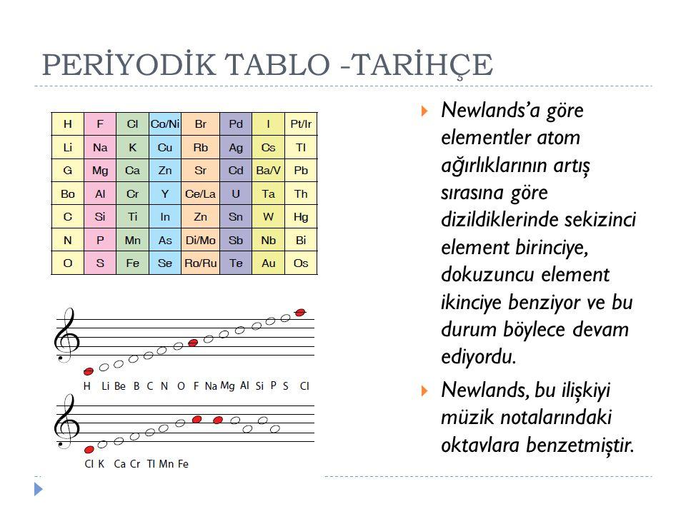 PERİYODİK TABLO -TARİHÇE
