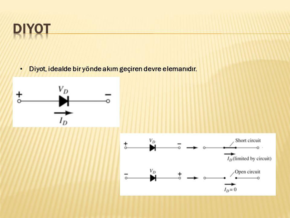 Diyot Diyot, idealde bir yönde akım geçiren devre elemanıdır.