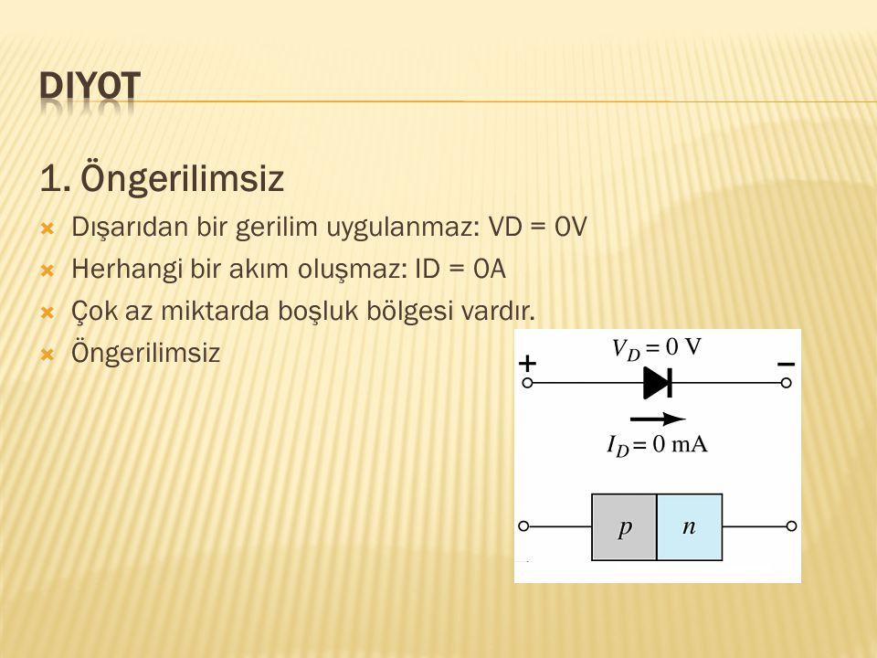 Diyot 1. Öngerilimsiz Dışarıdan bir gerilim uygulanmaz: VD = 0V