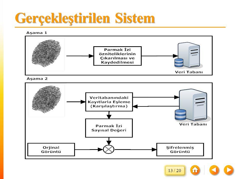 Gerçekleştirilen Sistem