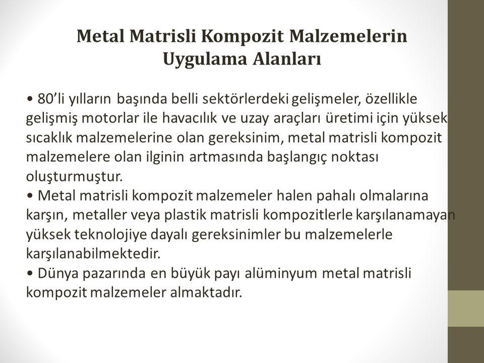Metal Matrisli Kompozit Malzemelerin