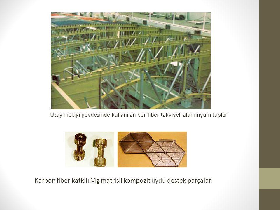 Karbon fiber katkılı Mg matrisli kompozit uydu destek parçaları