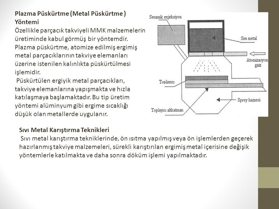 Plazma Püskürtme (Metal Püskürtme ) Yöntemi