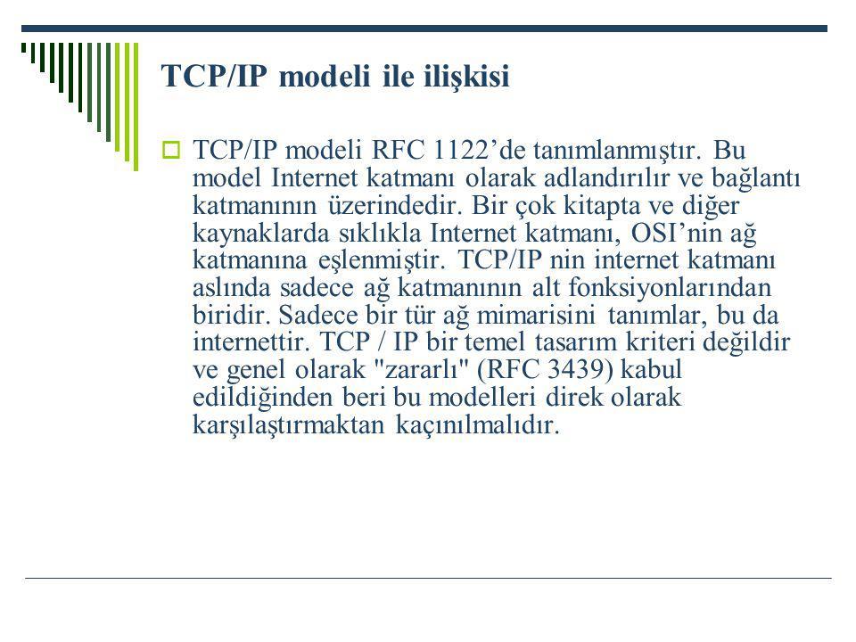 TCP/IP modeli ile ilişkisi