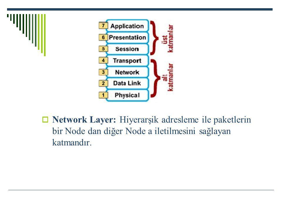 Network Layer: Hiyerarşik adresleme ile paketlerin bir Node dan diğer Node a iletilmesini sağlayan katmandır.