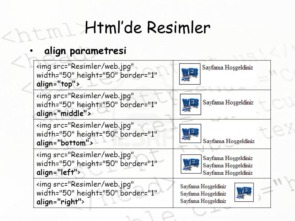 Html'de Resimler align parametresi