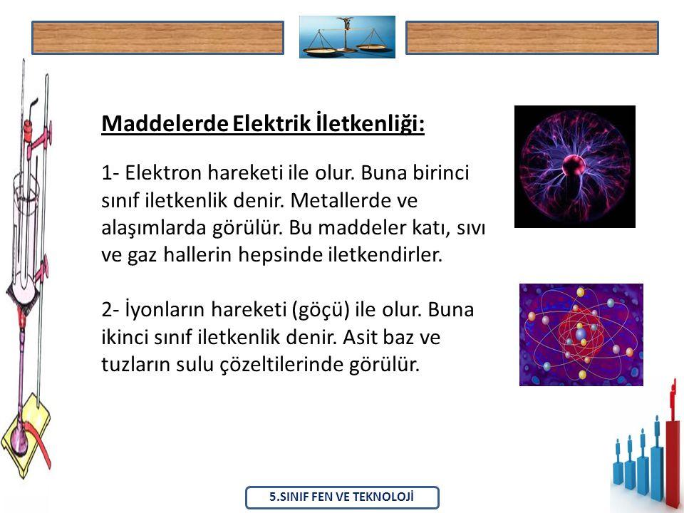 Maddelerde Elektrik İletkenliği: 1- Elektron hareketi ile olur