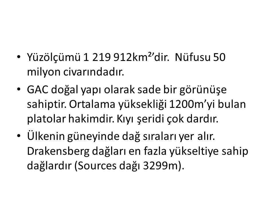 Yüzölçümü 1 219 912km²'dir. Nüfusu 50 milyon civarındadır.