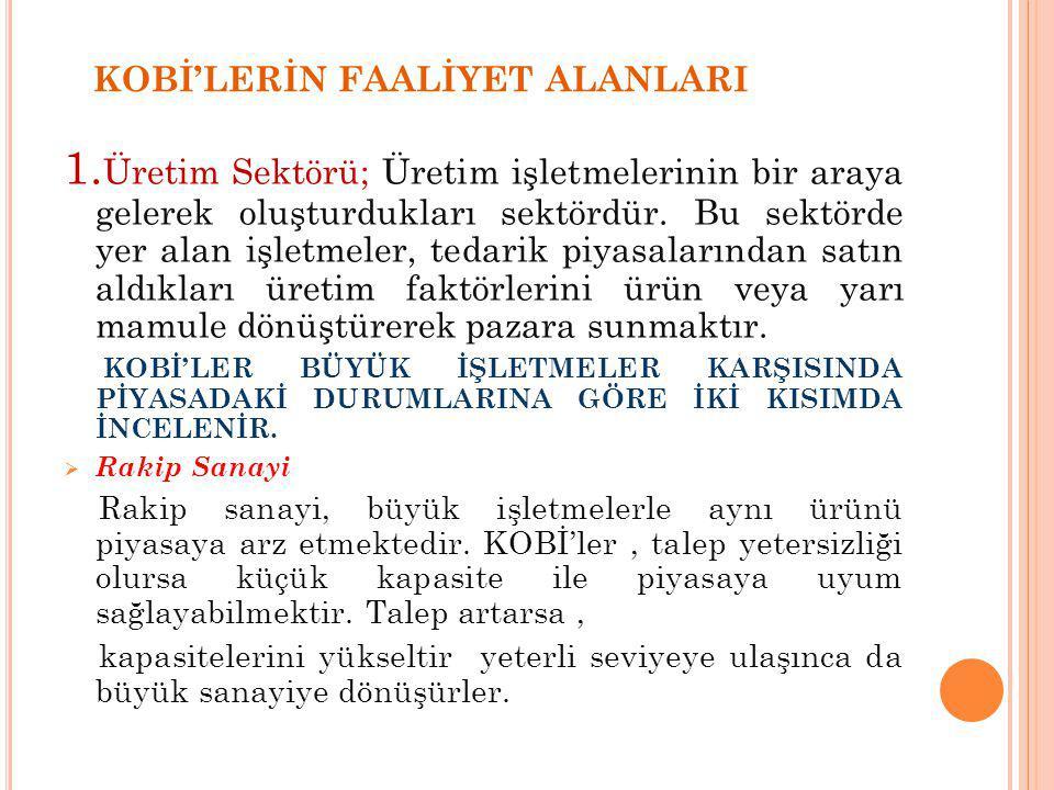 KOBİ'LERİN FAALİYET ALANLARI