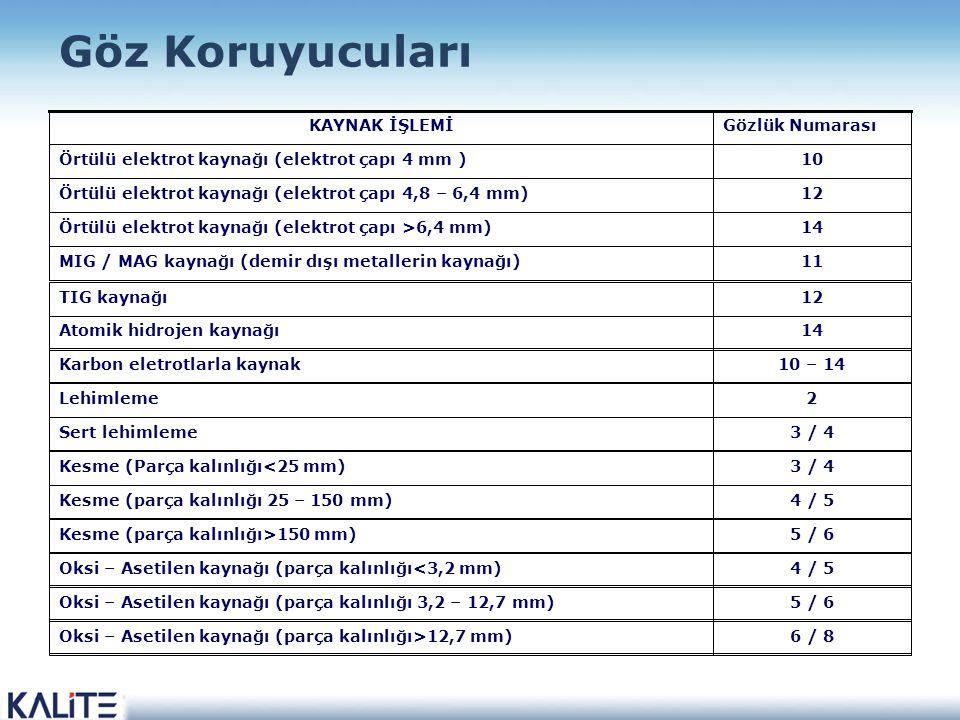 Göz Koruyucuları 6 / 8. Oksi – Asetilen kaynağı (parça kalınlığı>12,7 mm) 5 / 6. Oksi – Asetilen kaynağı (parça kalınlığı 3,2 – 12,7 mm)