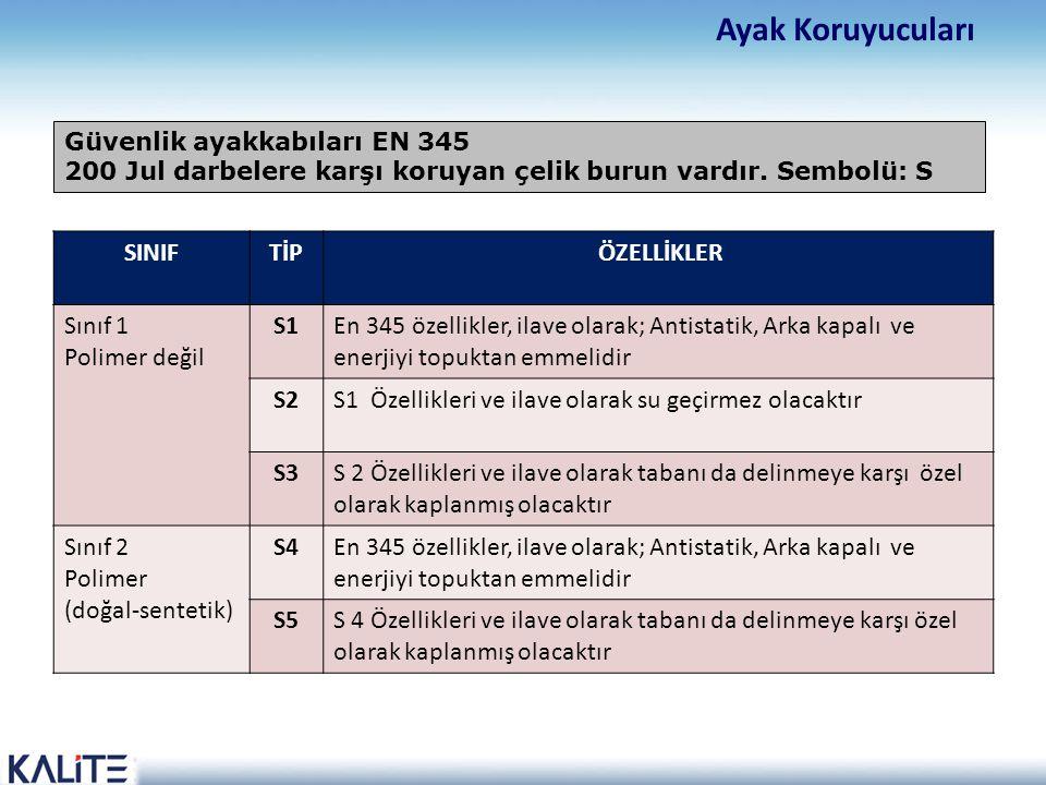 Ayak Koruyucuları SINIF TİP ÖZELLİKLER Sınıf 1 Polimer değil S1