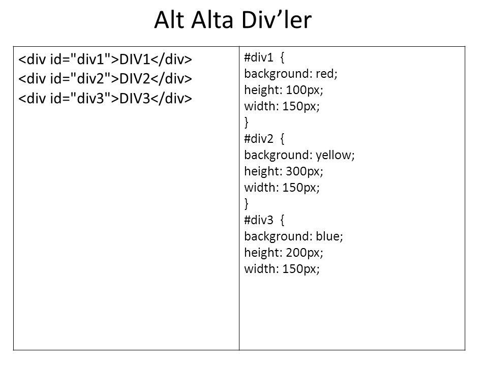 Alt Alta Div'ler <div id= div1 >DIV1</div>