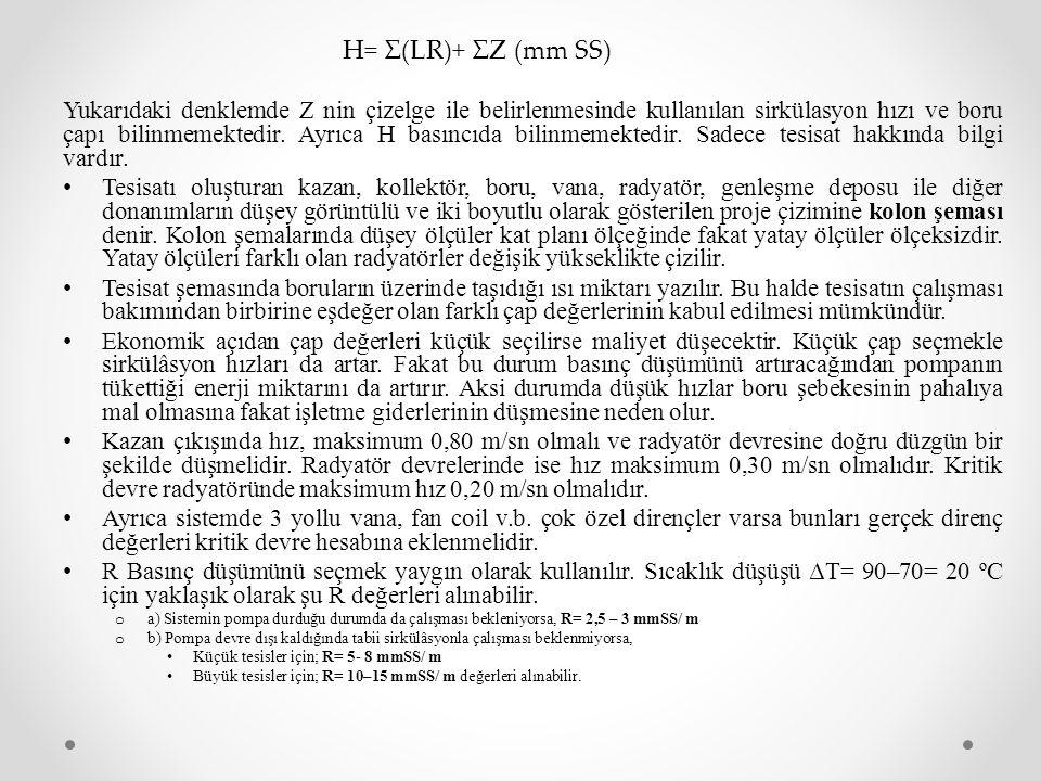 H= Σ(LR)+ ΣZ (mm SS)