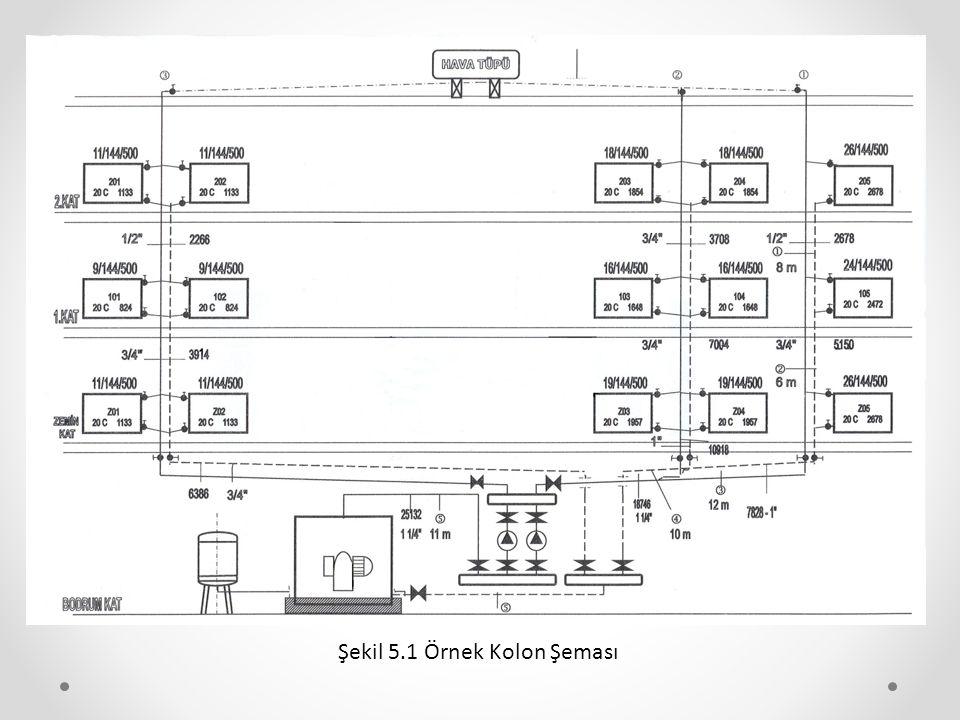 Şekil 5.1 Örnek Kolon Şeması