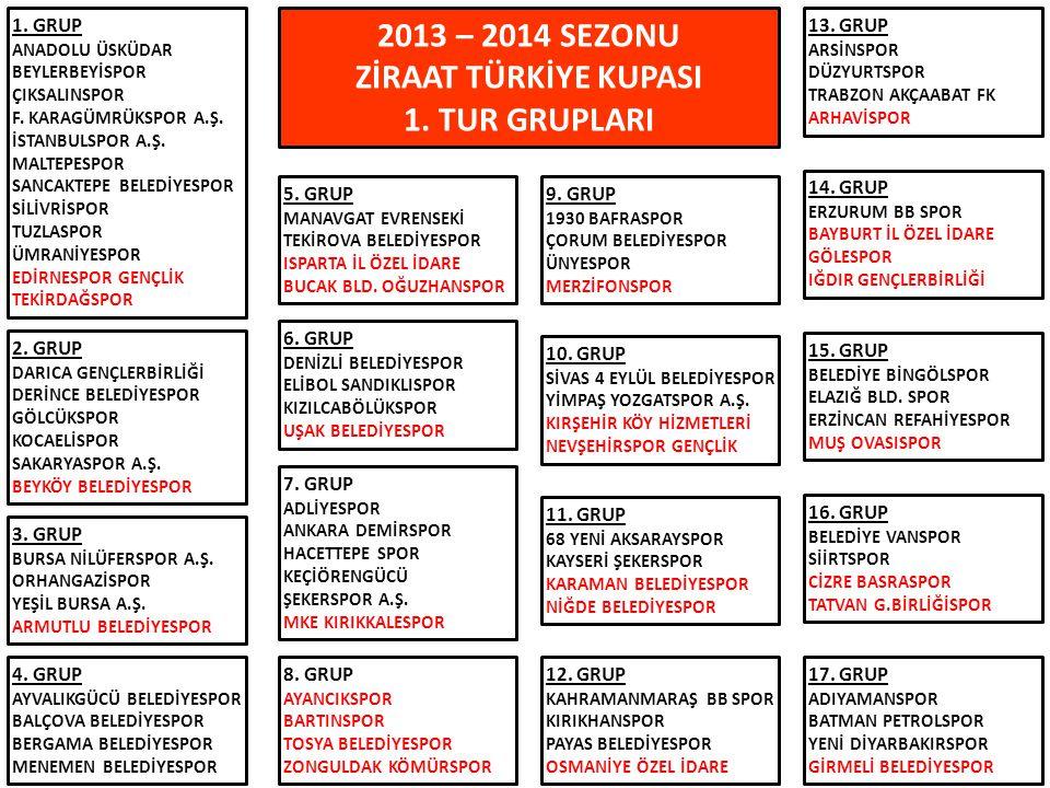 2013 – 2014 SEZONU ZİRAAT TÜRKİYE KUPASI 1. TUR GRUPLARI