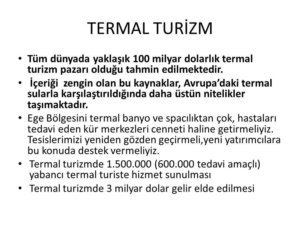 TERMAL TURİZM Tüm dünyada yaklaşık 100 milyar dolarlık termal turizm pazarı olduğu tahmin edilmektedir.