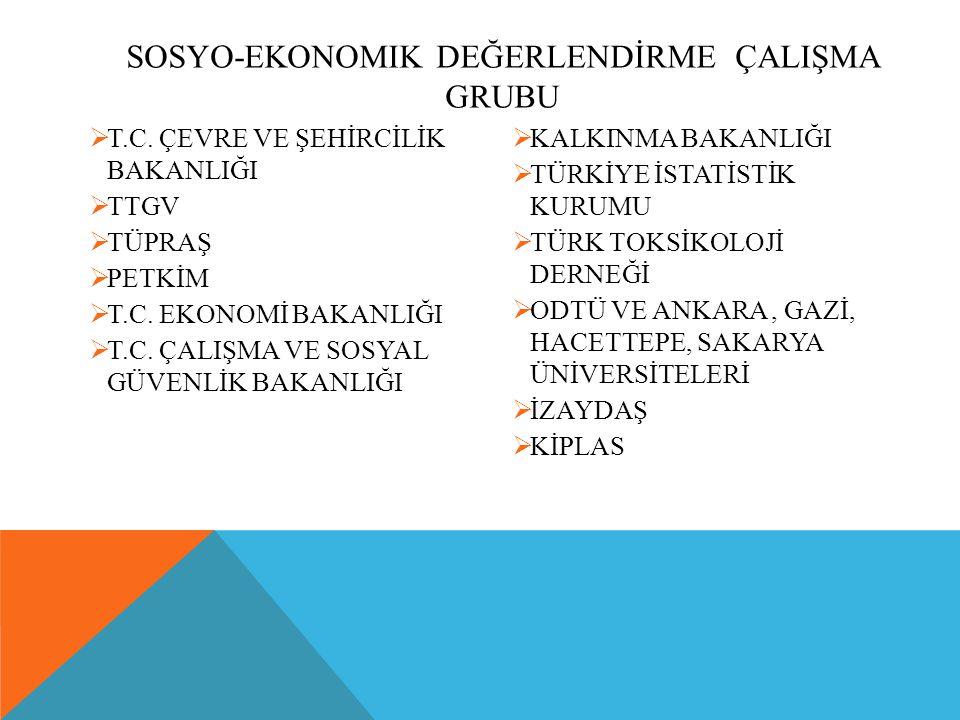 Sosyo-Ekonomik Değerlendİrme çalişma grubu