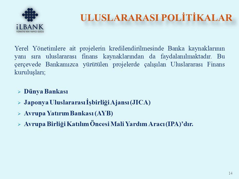ULUSLARARASI POLİTİKALAR