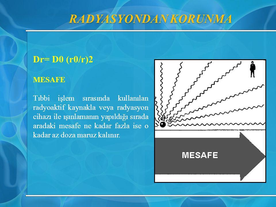 RADYASYONDAN KORUNMA Dr= D0 (r0/r)2 MESAFE
