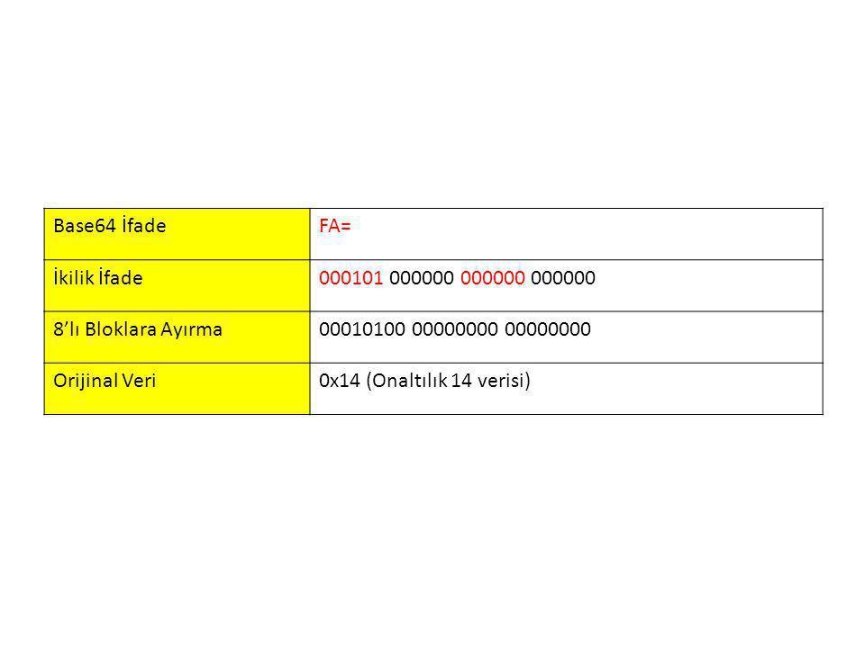 Base64 İfade FA= İkilik İfade. 000101 000000 000000 000000. 8'lı Bloklara Ayırma. 00010100 00000000 00000000.