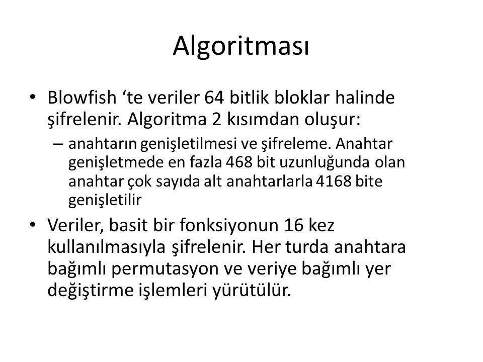 Algoritması Blowfish 'te veriler 64 bitlik bloklar halinde şifrelenir. Algoritma 2 kısımdan oluşur: