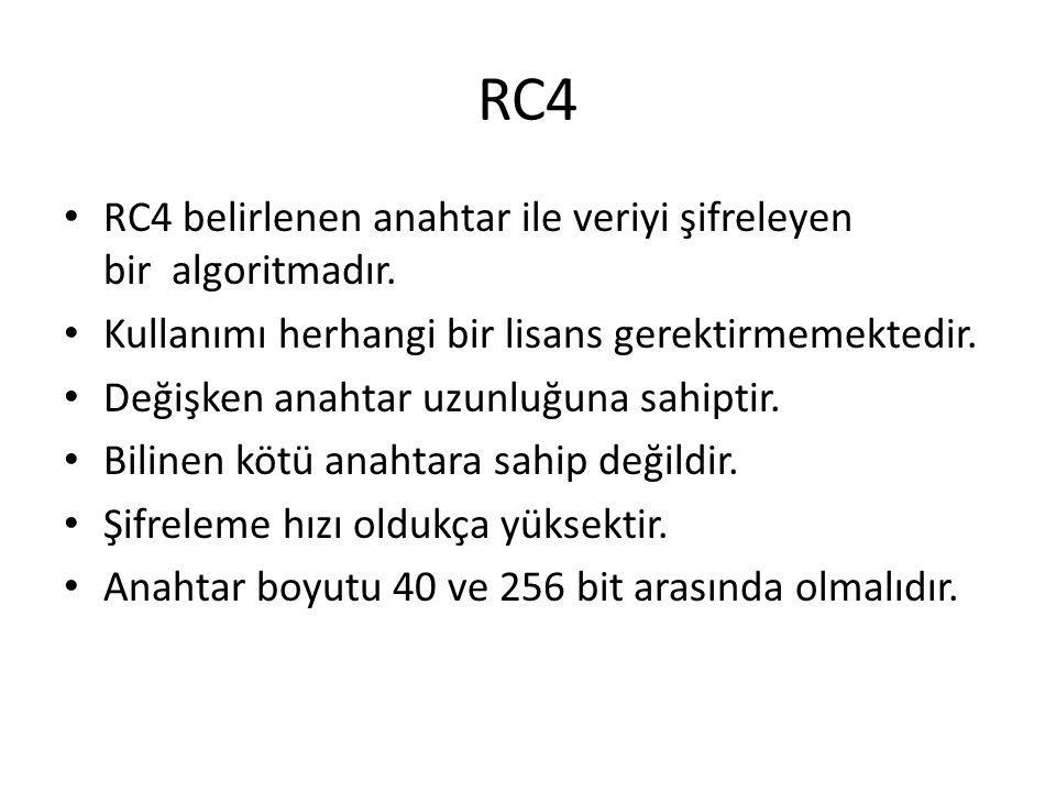 RC4 RC4 belirlenen anahtar ile veriyi şifreleyen bir algoritmadır.
