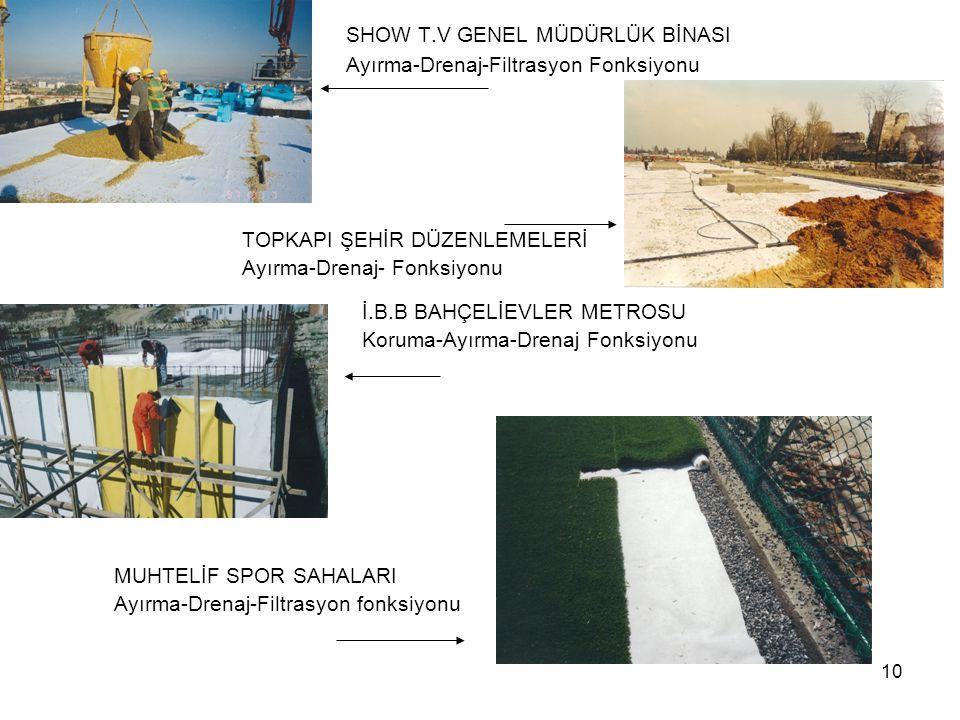 SHOW T.V GENEL MÜDÜRLÜK BİNASI