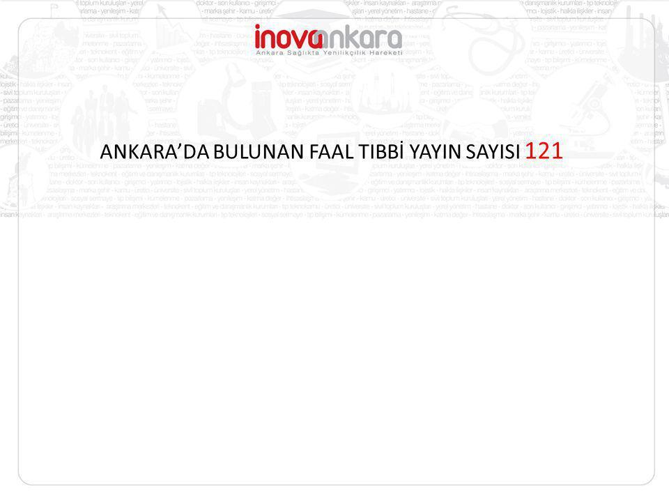 ANKARA'DA BULUNAN FAAL TIBBİ YAYIN SAYISI 121