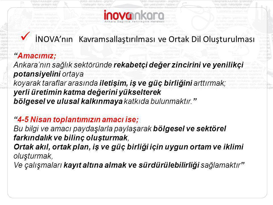 İNOVA'nın Kavramsallaştırılması ve Ortak Dil Oluşturulması