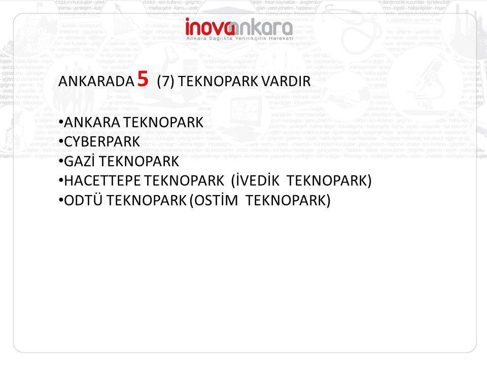 ANKARADA 5 (7) TEKNOPARK VARDIR