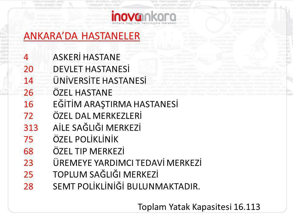 ANKARA'DA HASTANELER 4 ASKERİ HASTANE 20 DEVLET HASTANESİ
