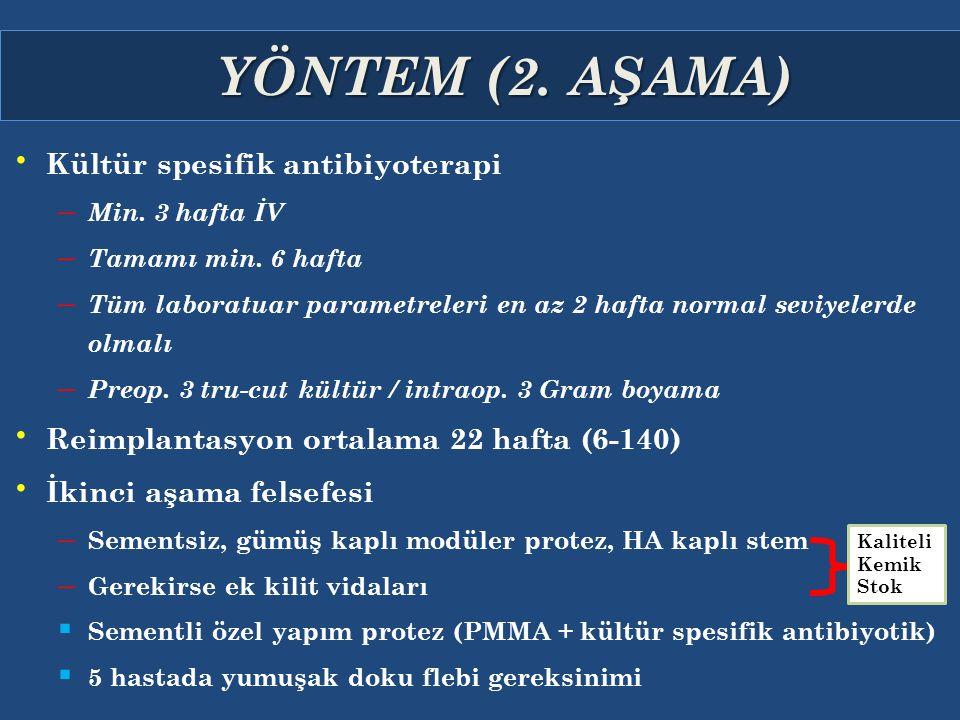 YÖNTEM (2. Aşama) Kültür spesifik antibiyoterapi