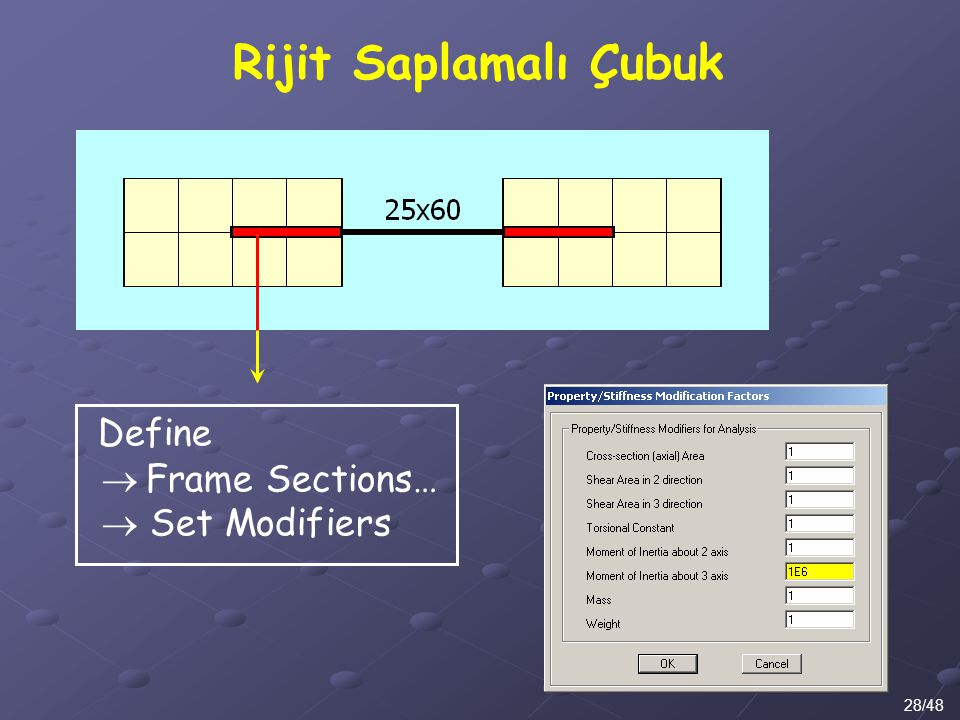 Rijit Saplamalı Çubuk Define  Frame Sections…  Set Modifiers 28/48