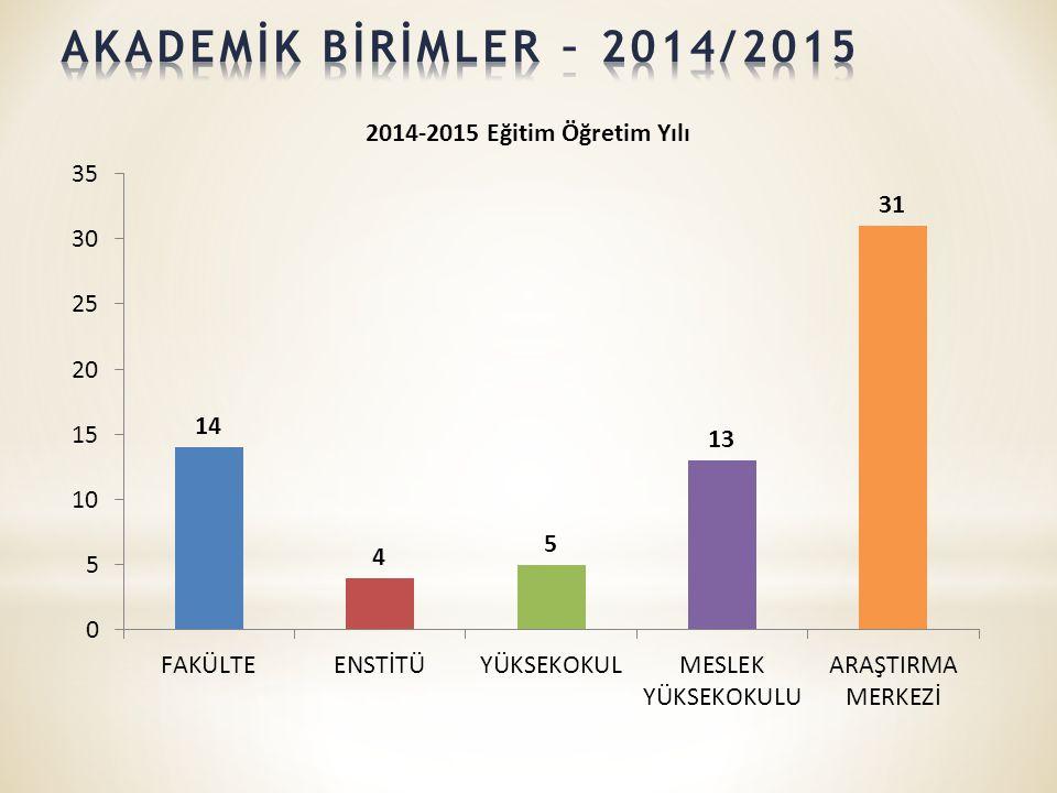 AKADEMİK BİRİMLER – 2014/2015