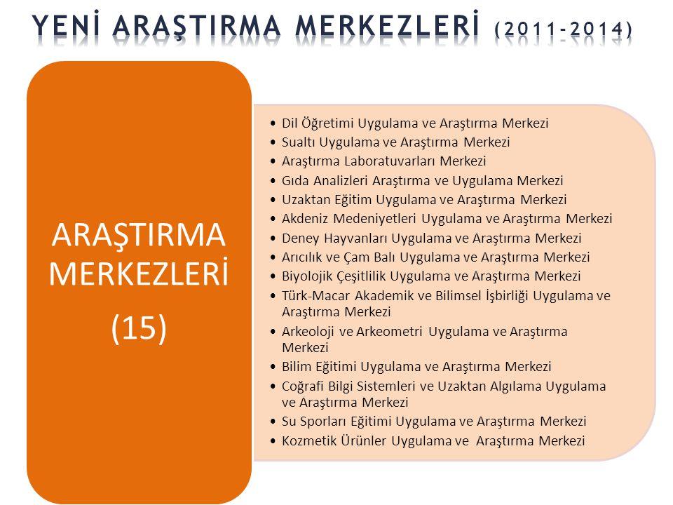 ARAŞTIRMA MERKEZLERİ (15) YENİ ARAŞTIRMA MERKEZLERİ (2011-2014)