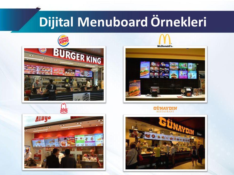 Dijital Menuboard Örnekleri