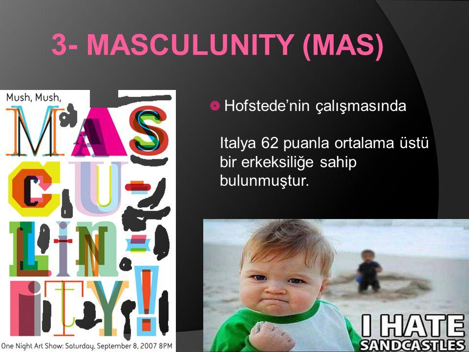 3- MASCULUNITY (MAS) Hofstede'nin çalışmasında