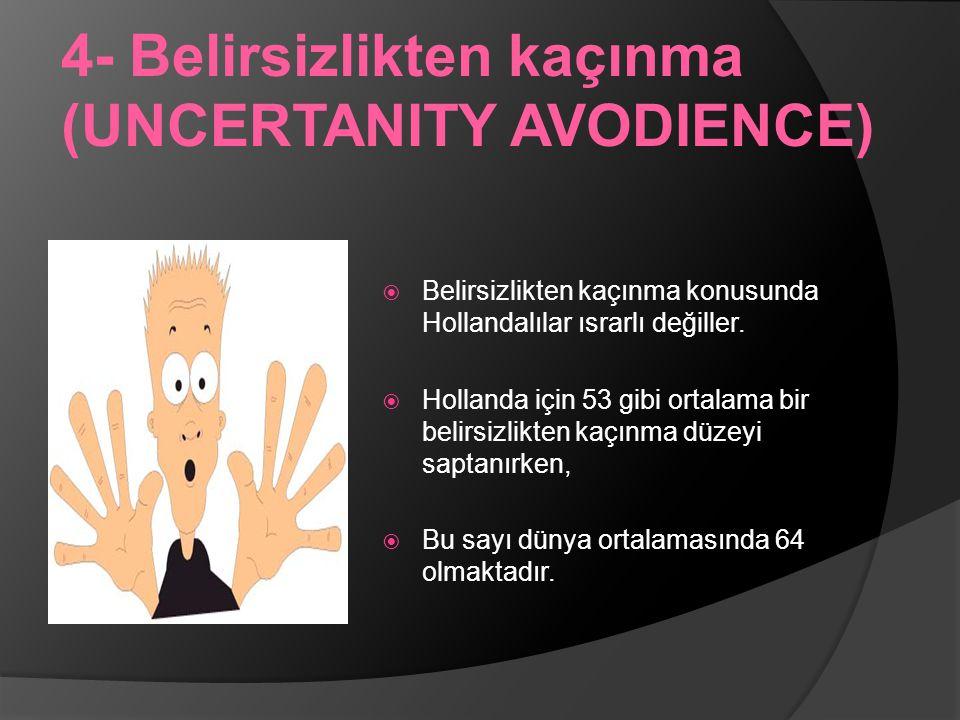 4- Belirsizlikten kaçınma (UNCERTANITY AVODIENCE)
